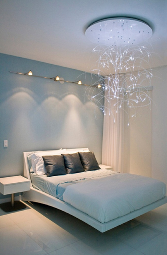 http://www.eneltec-led.it/sites/default/files/images/news/20141105/Choose-LED-lighting-in-the-bedroom.png