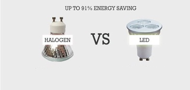 Differenza Tra Luce Led E Alogena.Qual E La Differenza Tra Alogene E Led Xenon Eneltec Group